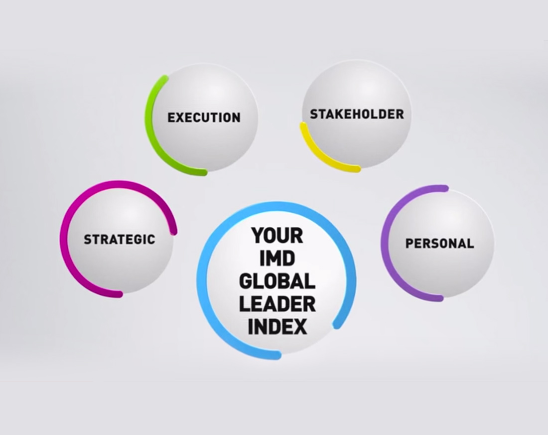 IMD Global Leader Index (GLI)
